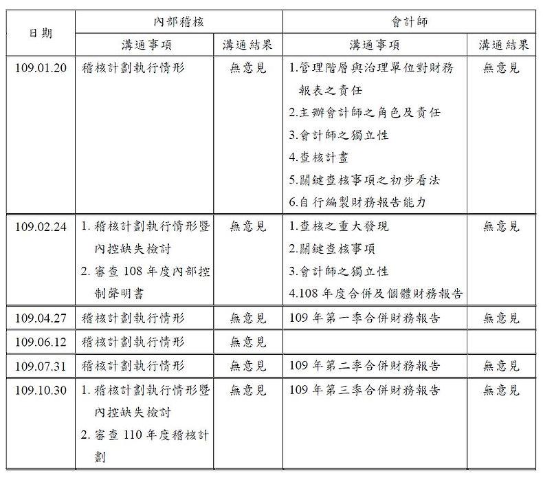 審計委員會0125-2.jpg
