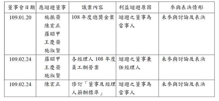 董事會0125-1.jpg