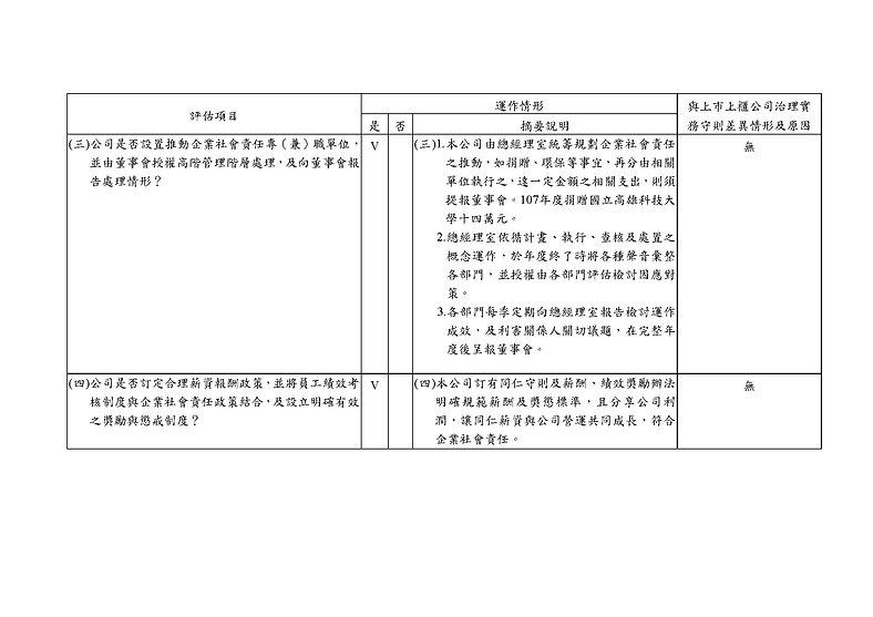 企業社會責任_頁面_02.jpg