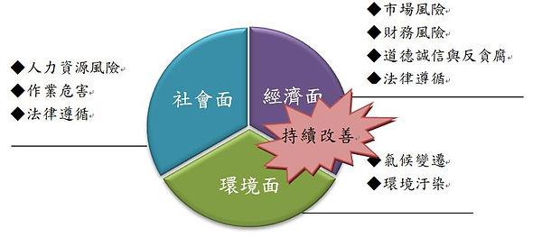 風險管理0125-3.jpg