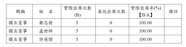 審計委員會0127-1.jpg