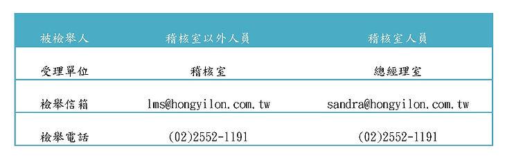 誠信經營0125-1.jpg
