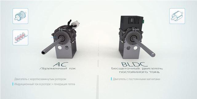 Фанкойлы BLDC Daikin
