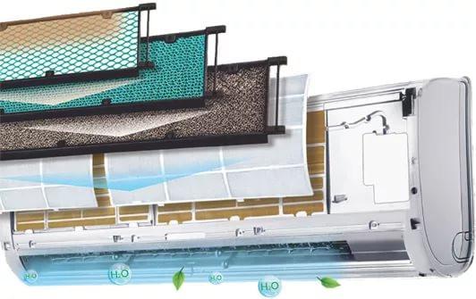 Загрязнение воздушных фильтров внутреннего блока кондиционера