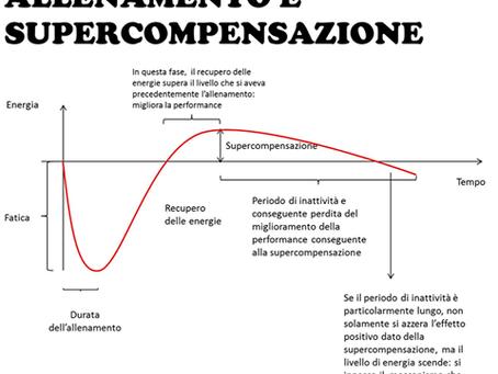 ALLENAMENTO E SUPERCOMPENSAZIONE