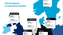 E-COMMERCE IN EUROPE 2016