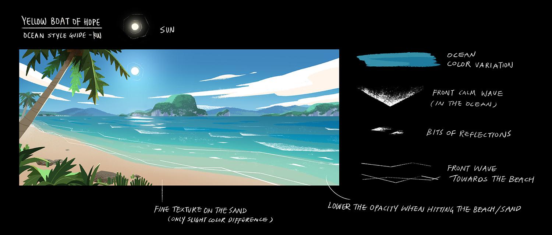 Concept_Painting_Ocean_StyleGuide