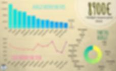 Infographie représentant le budget Tour du Monde dans chaque pays