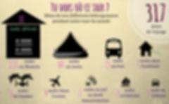 Infographie_hébergement.png