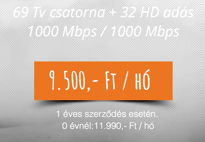 67+27 HD, 1000 Mbps