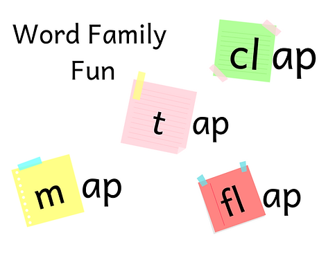 Beginning Reading Skills - Word Families