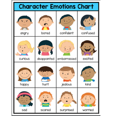 Character Emotions Chart