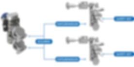 Interlock sleutelplan