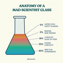 MadScientistContentR3-03.jpg