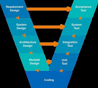 V diagram.png