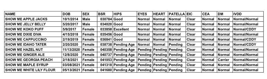 Health Cerfs Aug 2021 .jpg