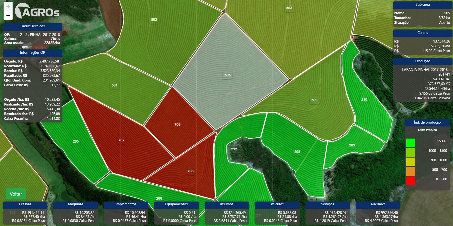 Mapa de custos da Ordem de Produção