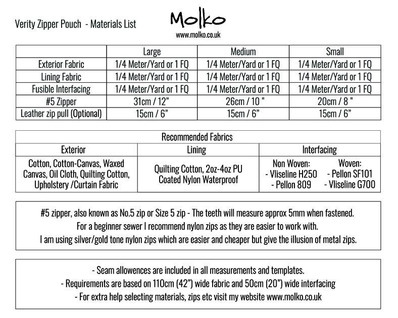 Verity Zipper Pouch PDF MOLKO