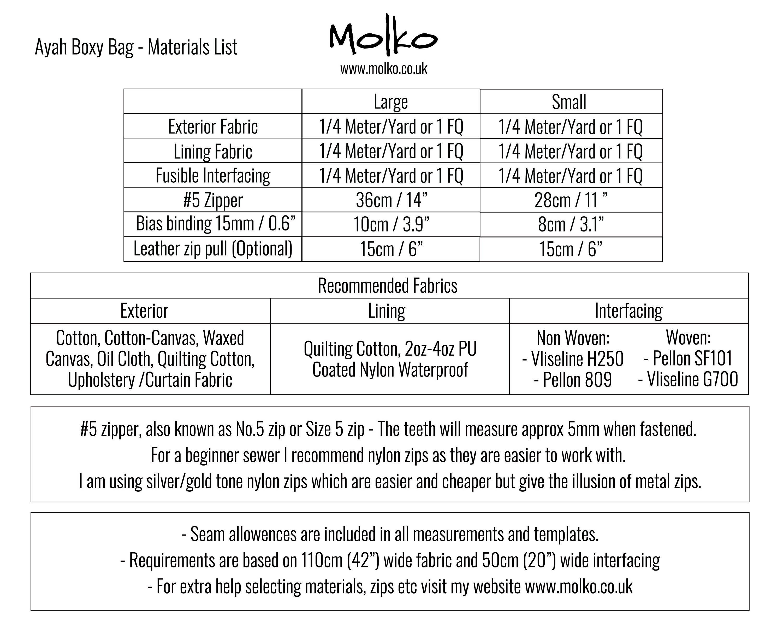 AYAH PDF PATTERN - MOLKO (9)