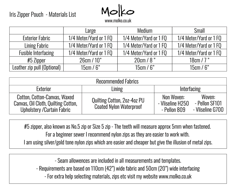 IRIS PDF PATTERN - MOLKO (12)