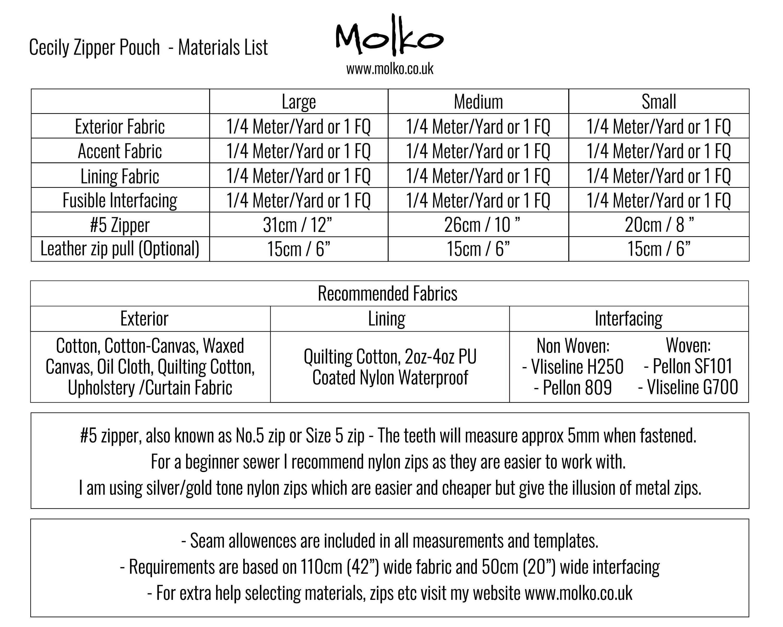 CECILY PDF PATTERN - MOLKO (10)