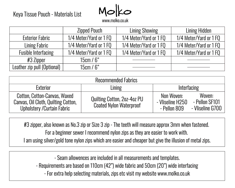 KEYA PDF PATTERN - MOLKO (13)