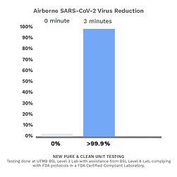 SARS-COV-2_Airborne_Chartrev1.jpg