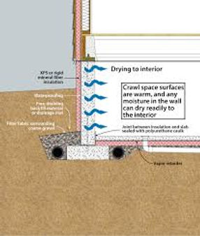 crawl space insulation images.jpg