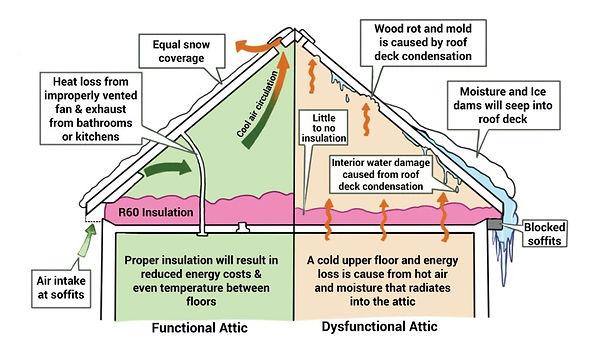 insulation slide 1.jpg