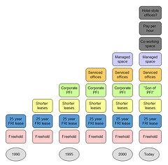 sector-studies.jpg