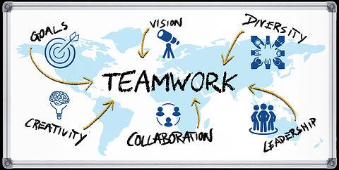 TeamworkgraphicforPersBlogv8.jpg