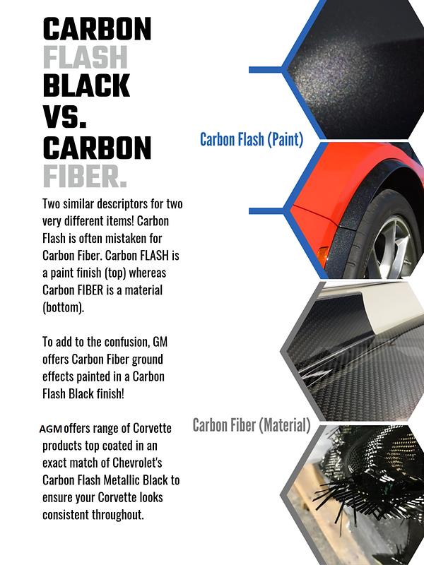 CFM vs Carbon.PNG