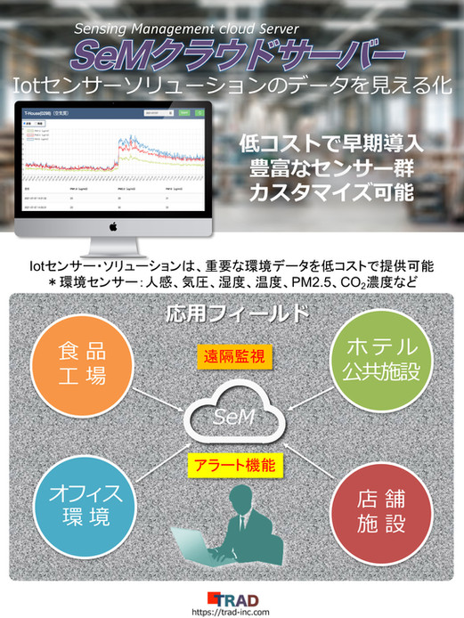 SeMクラウドサーバー.jpg