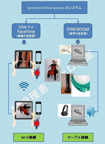 Syncroom_System_Web.jpg