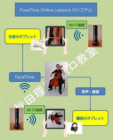 FaceTime_Web.jpg