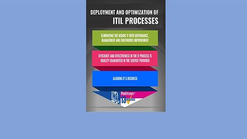 ITIL 2  2.jpg