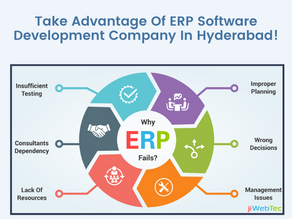 Take Advantage Of ERP Software Development Company In Hyderabad - Read These 5 Tips.