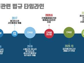 2021 건축공사 감리세부기준 개정
