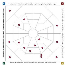 Team-Shotgun-map.png