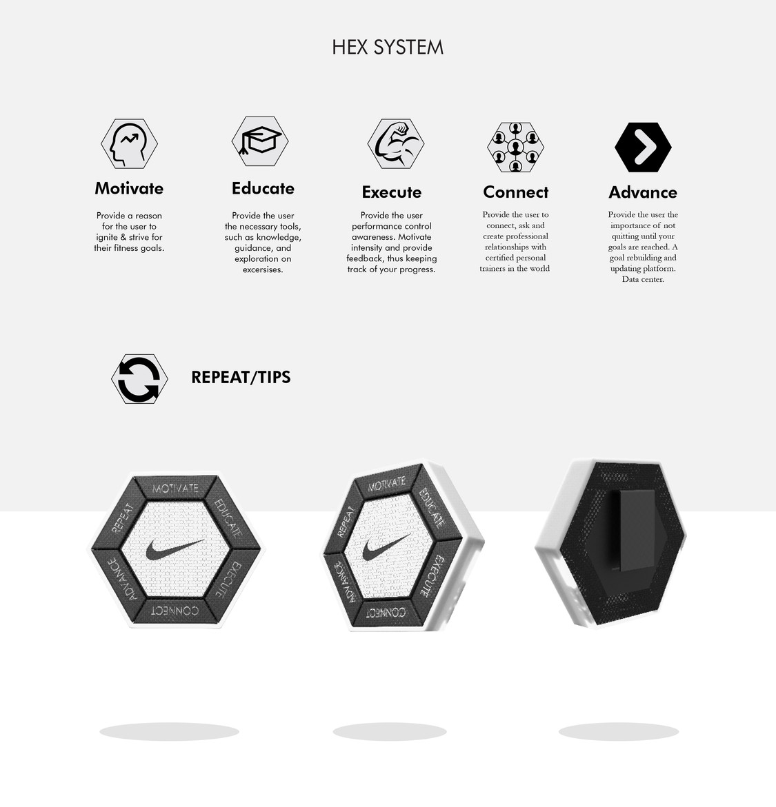 Nike Hex System