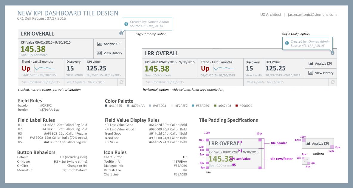 Declarative UI Design