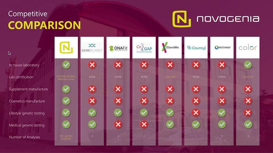dna test comparison chart.jpeg