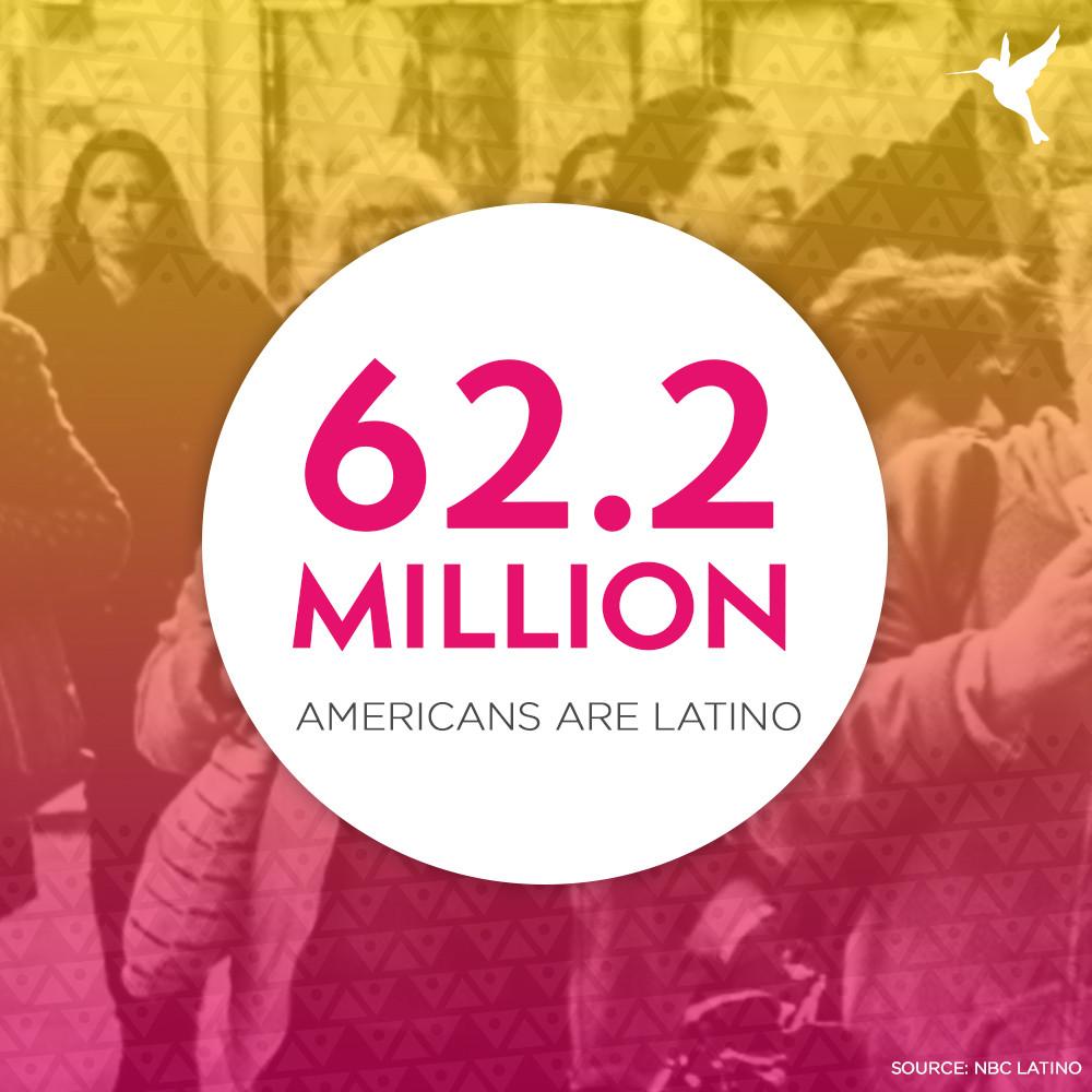 62.2 million Americans are Latino