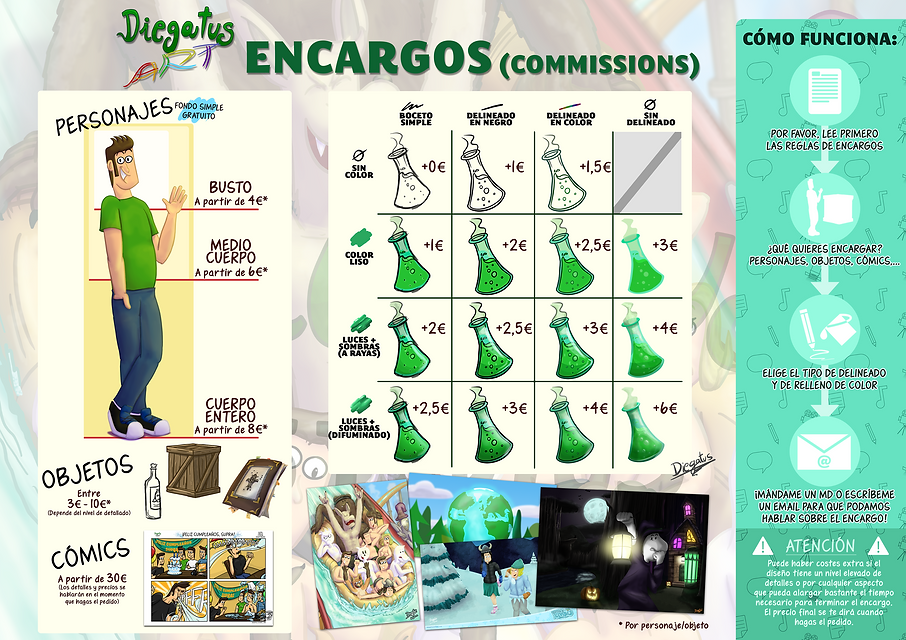 CommissionsPrices_ESP_2018.png