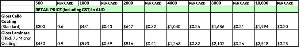 FAQ Art Shop - Price Guide.png