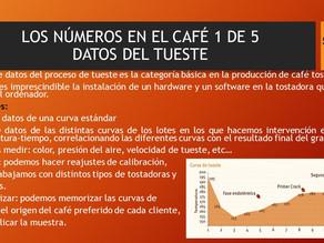 LOS NÚMEROS EN EL CAFÉ 1 DE 5