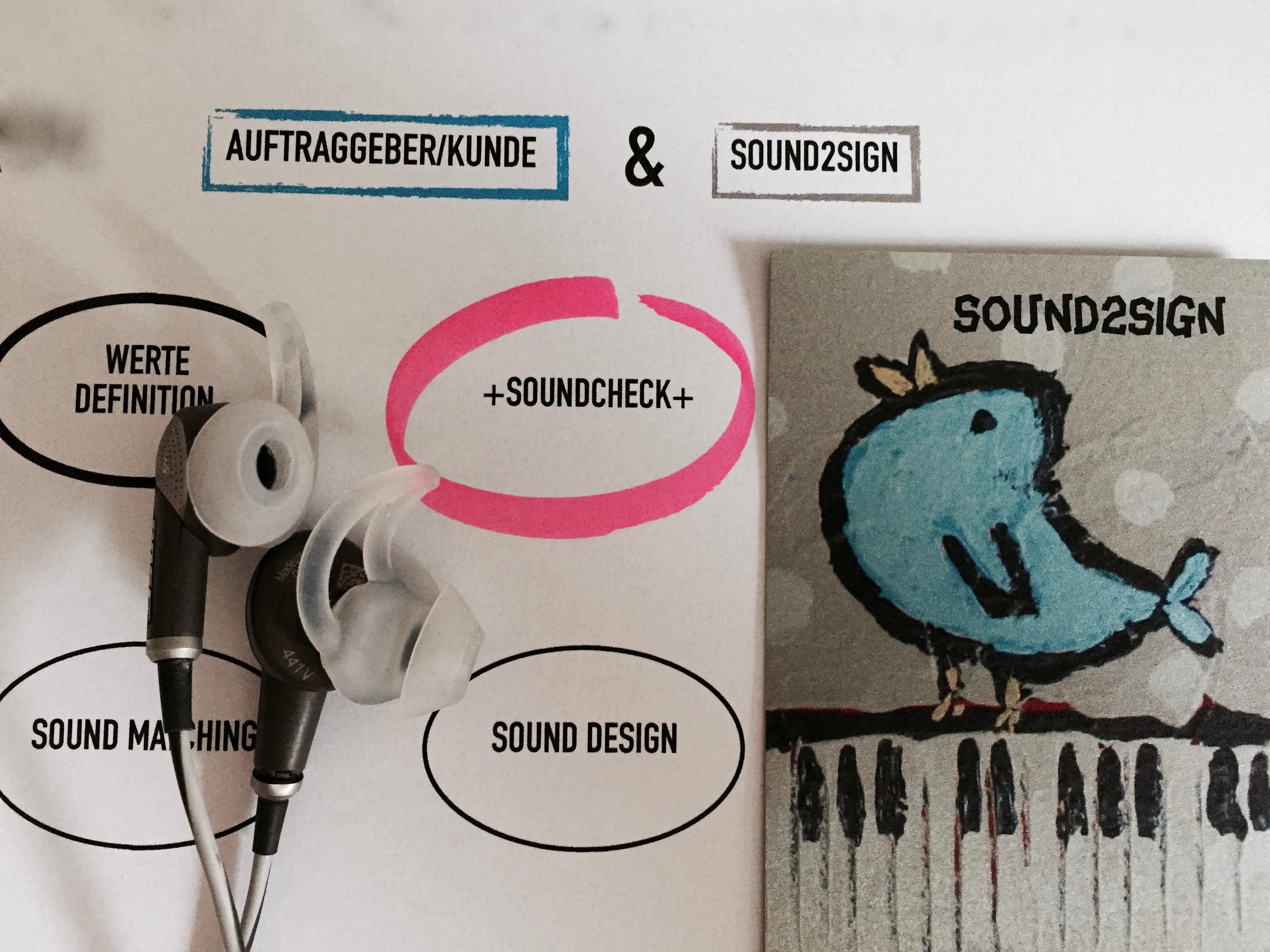 sound2sign soundcheck