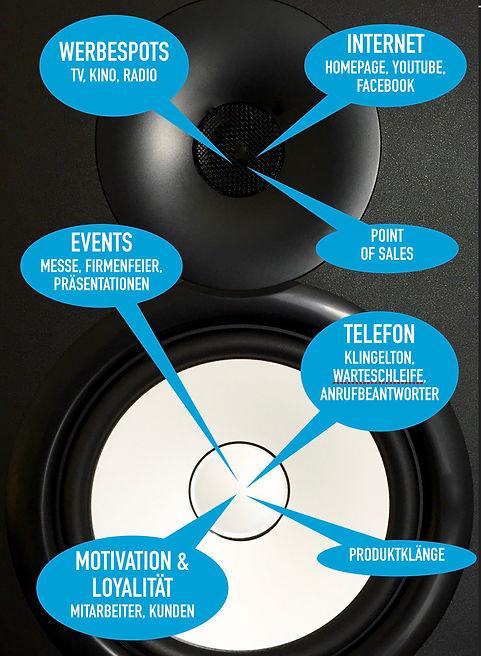 sound2sign audio branding anwendungen
