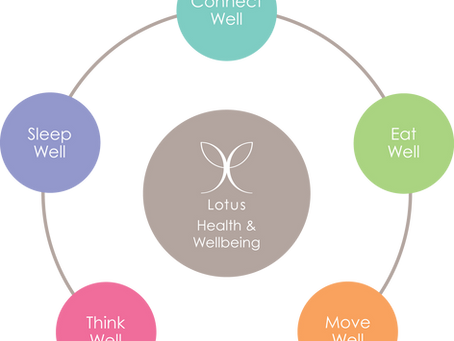 Join the Lotus 30 day Challenge