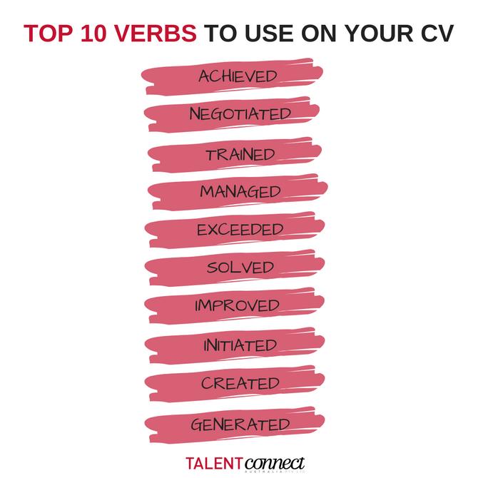 Top Ten Verbs to use on your CV